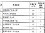广西拨2000万元支持老旧小区加装电梯!可能涉及灵山这些小区...